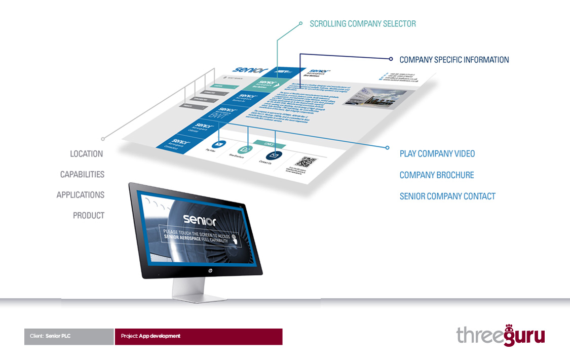 touchscreen-exhibition-application